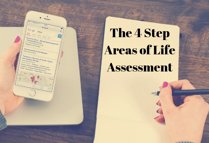 Areas of LIfe Assessment Feature Image